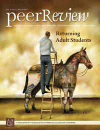Peer Review Winter 2011—Returning Adult Students