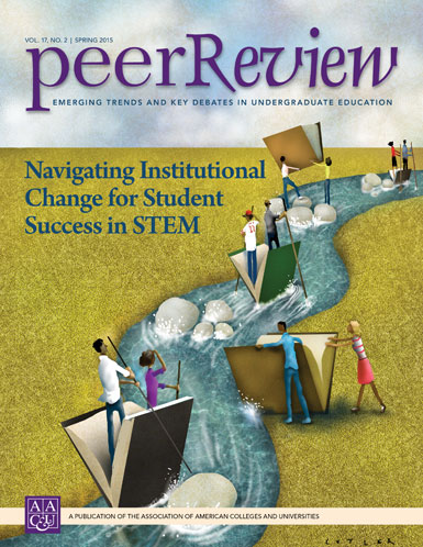 Peer Review Spring 2015